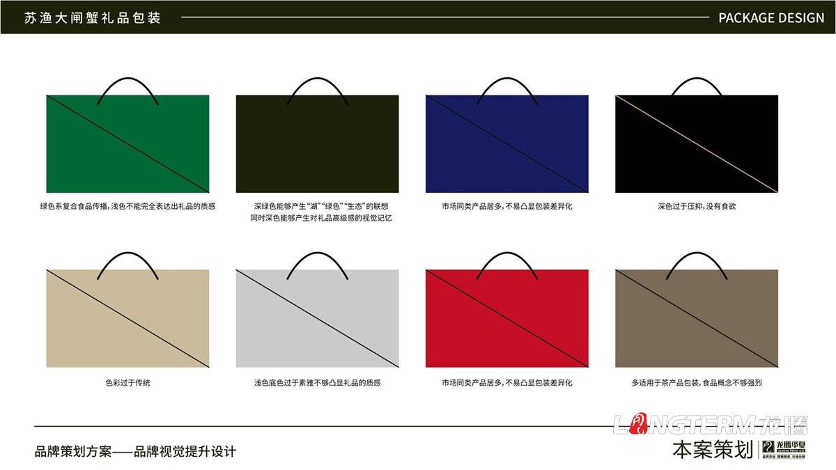 苏渔大闸蟹礼品包装设计方案_大闸蟹包装要素提炼_接触点文字提炼_包装色彩搭配设计_图形视觉元素提炼