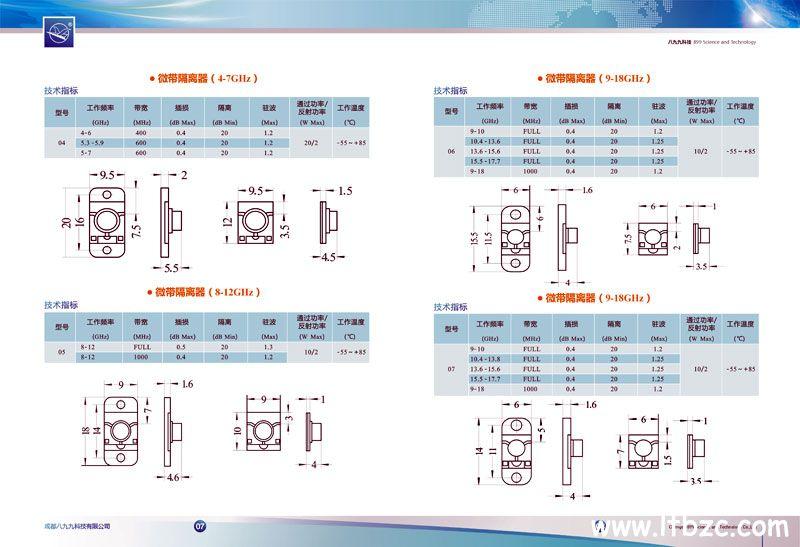 八九九科技微带器件手册设计